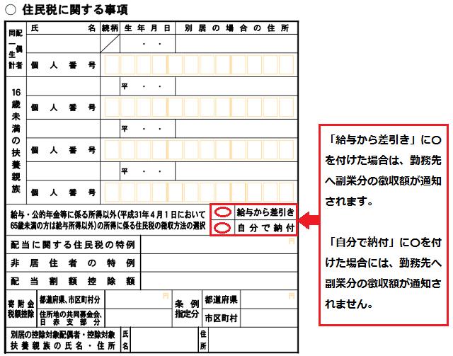 申告書の第二表である「住民税に関する事項」の書き方